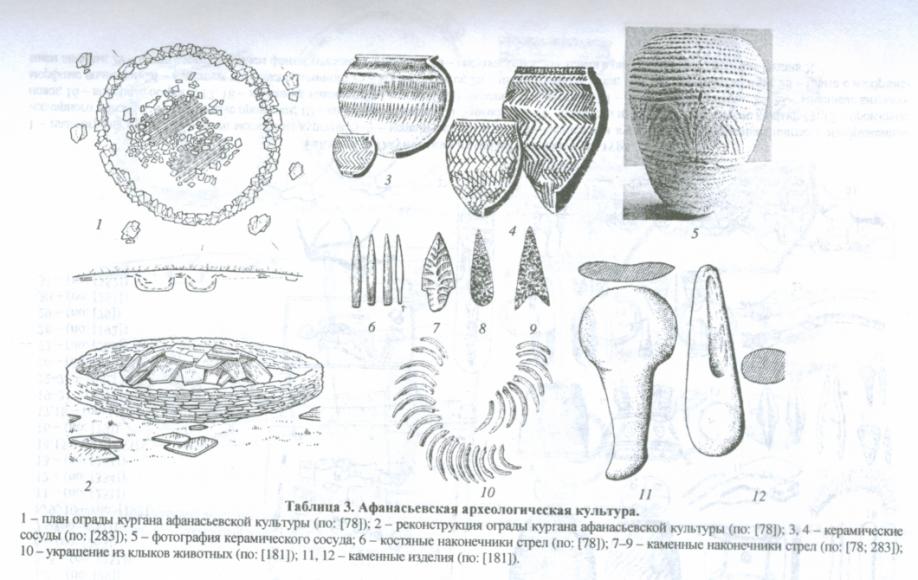 Афанасьевская археологическая культура (3 тыс. до н.э.) - Хакасия - Хакасско-Минусинская котловина