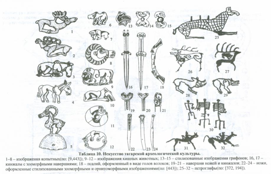Тагарская культура  (ѴIII - II вв. до н.э., эпоха раннего железа. Скифская эпоха) - Хакасия - Хакасско-Минусинская котловина