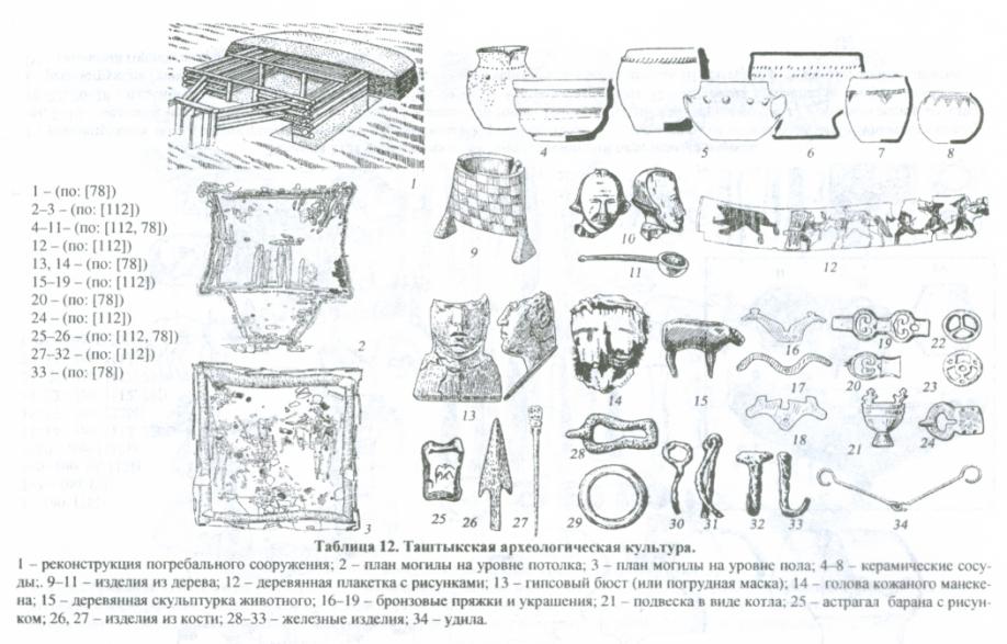Таштыкская культура (1-5 вв. н.э.) - Хакасия - Хакасско-Минусинская котловина